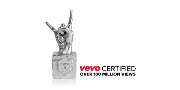 Buy Vevo Views For YouTube